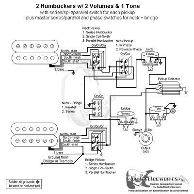 2 humbuckers 3 way toggle switch 2 volumes 1 tone series split
