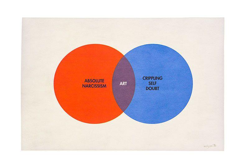 venn diagram web print design - Google Search | /direction | Pinterest