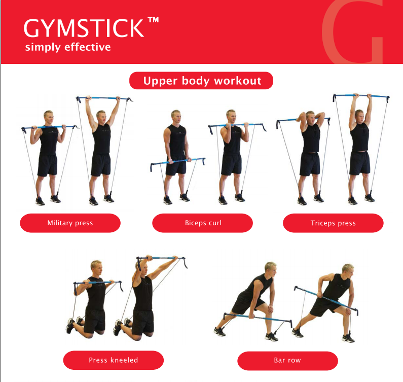 """GYMSTICK UPPER BODY WORKOUT """"Our Upper Body Workout Poster"""