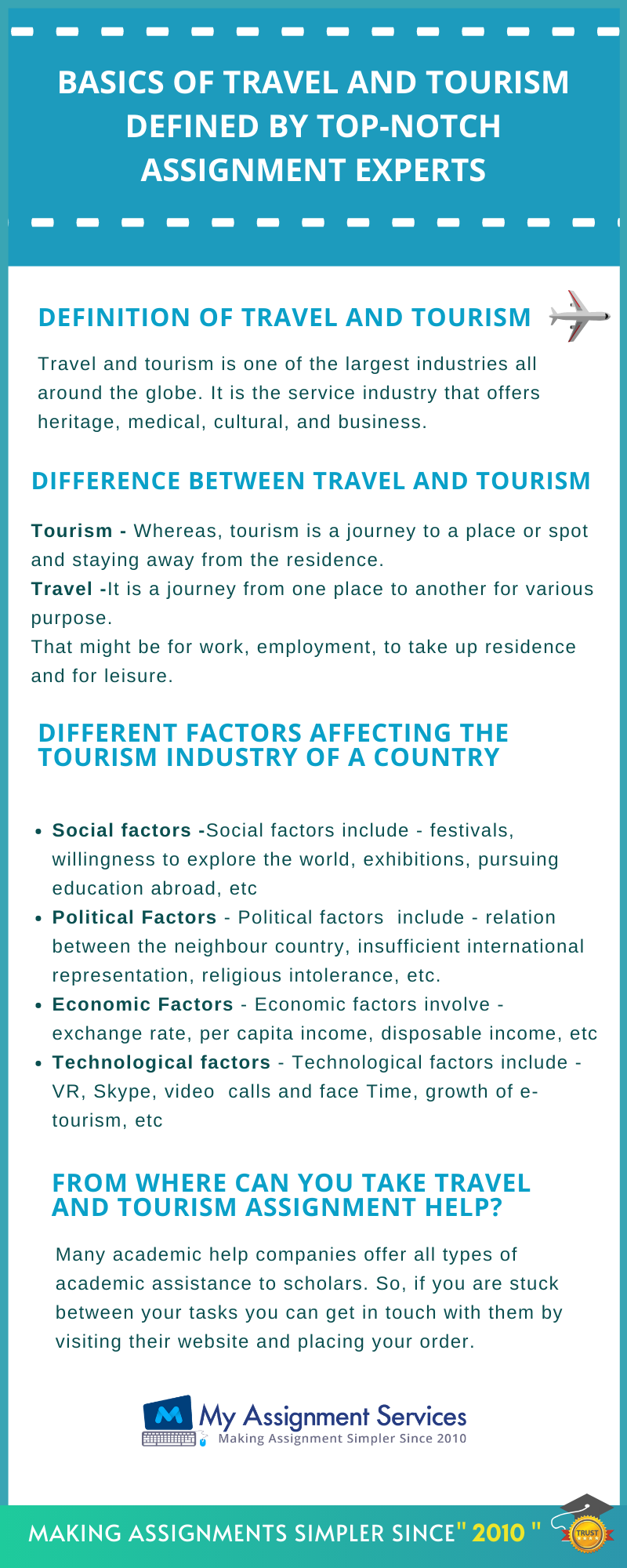 Basic Of Travel And Tourism Defined By Top Notch Assignment Expert In 2020 Management Dissertation Topics Thesi Topic