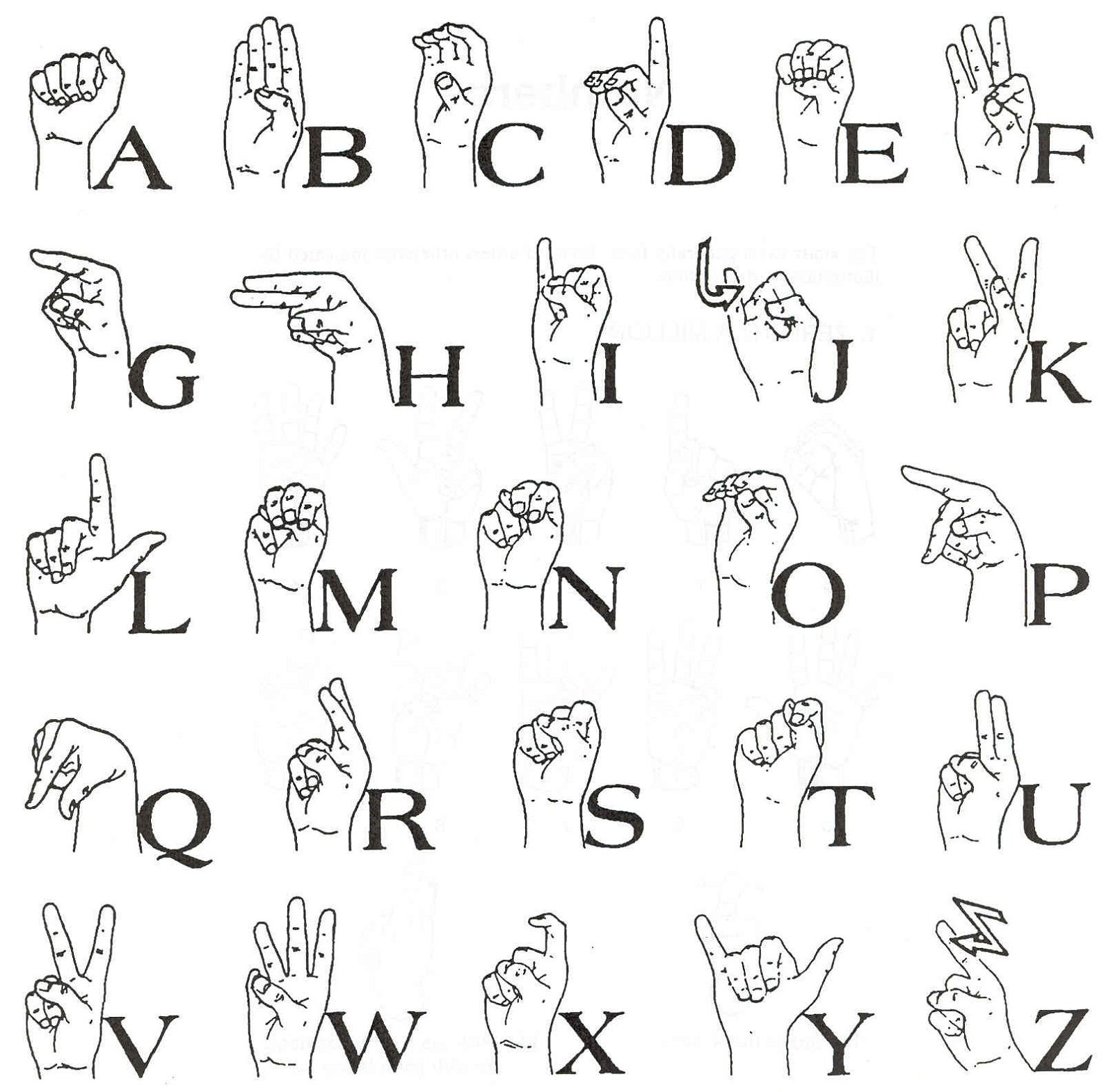 photograph relating to Printable Sign Language Alphabet called Signal Language Visuals Printable Signal Language Chart Indicator