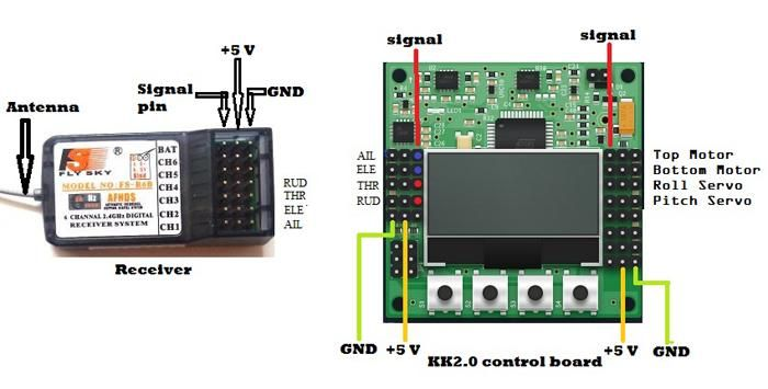 orangerx kk2 wiring diagram complete wiring diagrams u2022 rh brutallyhonest co KK2 Wiring Plus Configuration Kk2.1 Wiring-Diagram