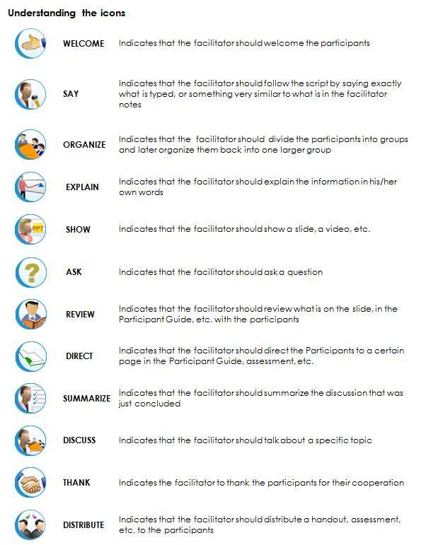facilitator guide icons regions pinterest programming rh pinterest ch Facilitator Guide Examples Activity Icon