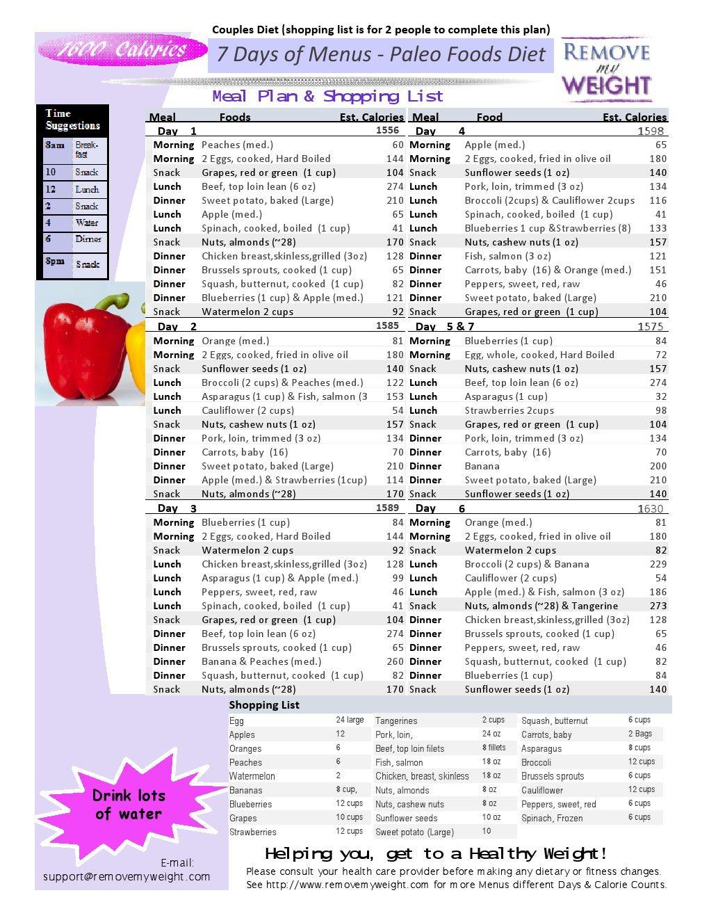 a good 1600 calories a day diet