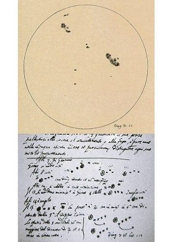 Sketch of sunspots and Jupiter's moons by Galileo Galilei ...