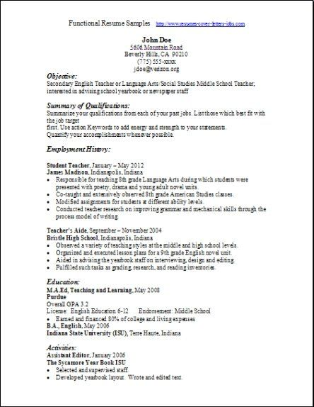 Functional Resume Format Examples  Sample Resumes  Favorite