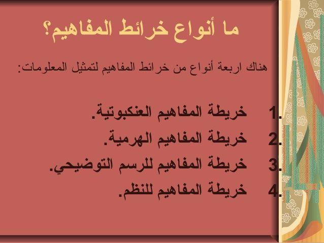 خرائط المفاهيم عبدالحميد السيد Calligraphy Arabic Calligraphy