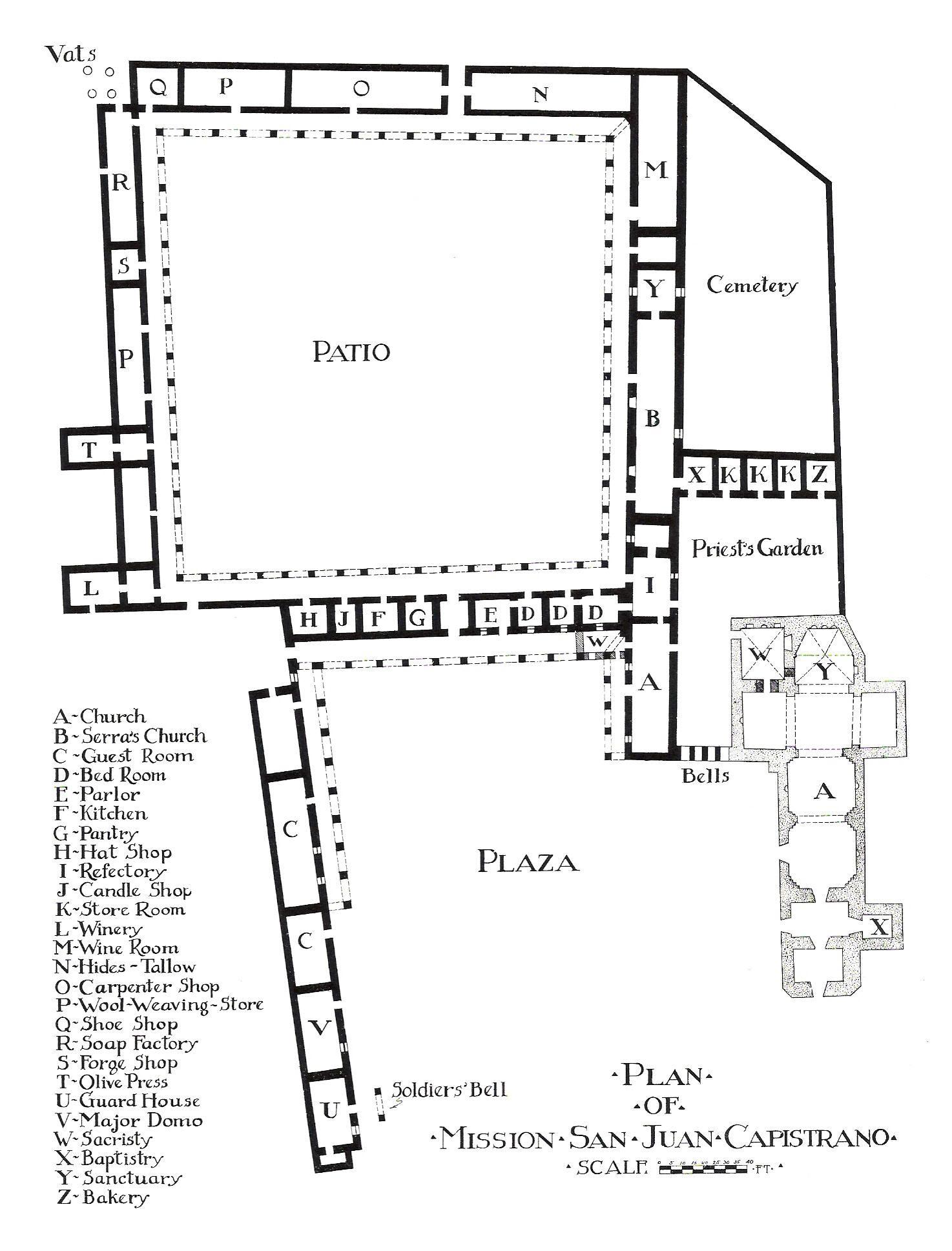 1916 Rexford Newcomb Plan View Mission San Juan Capistrano Jpg 1 474 1 937 Pixels California Missions Mission San Juan Capistrano San Juan Capistrano