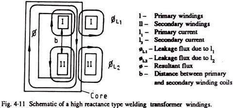 Schematic of A High Reactance Type Welding Transformer