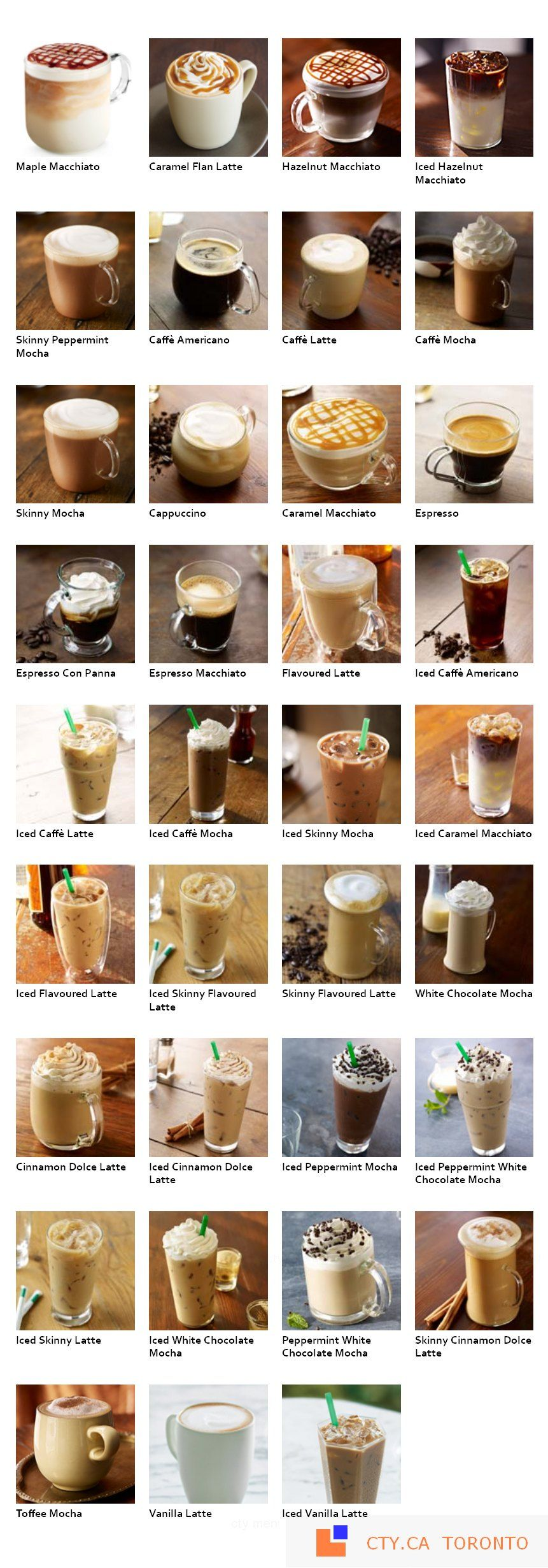 Starbucks Espresso Beverages I Love Coffee Coffee Drinks