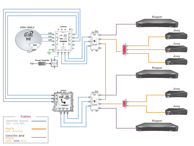 dish network satellite wiring diagram in 2020  diagram