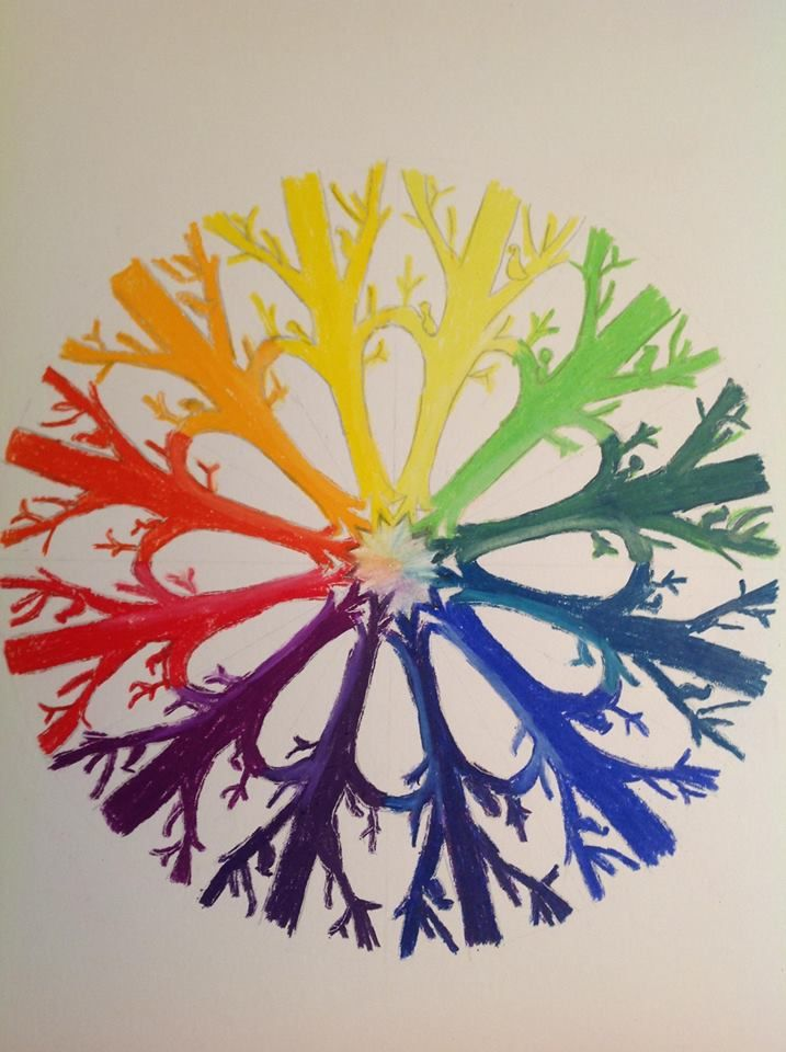 Radial Design Color Wheel From My High School Art Room