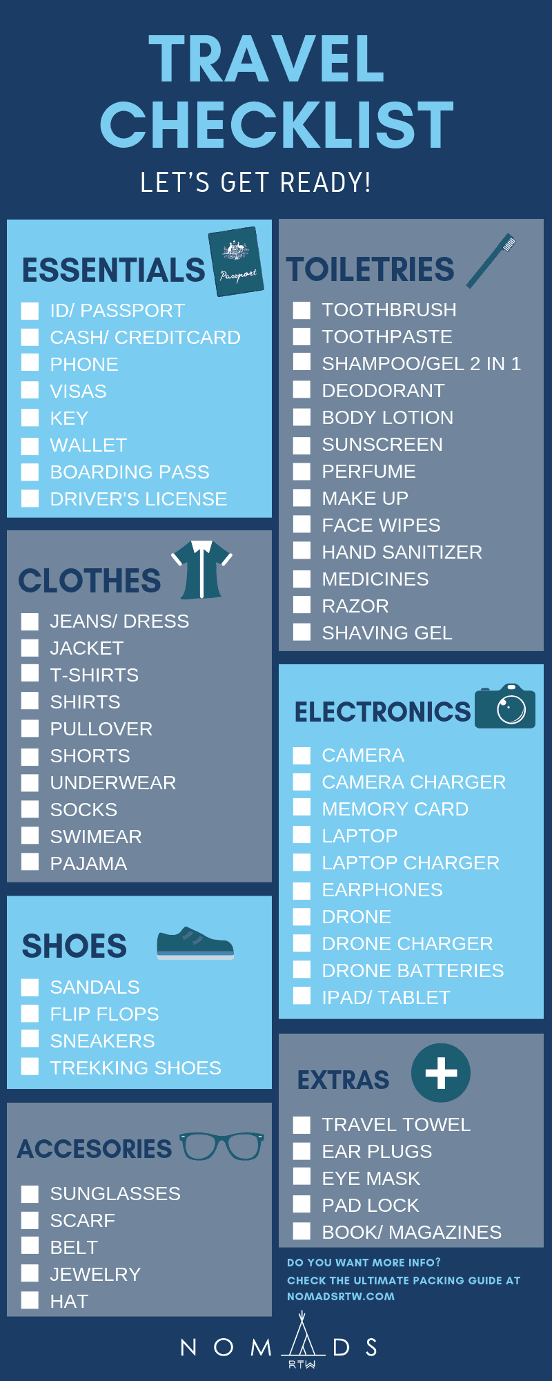 The ultimate travel packing list. Free checklist you can print and never forget about anything again in your trips.  Packing Tips   Travel Checklist   Free Printable   Packing List   Backpacking List   #ultimate#packing#checklist#travelchecklist #packingtips #packinglist