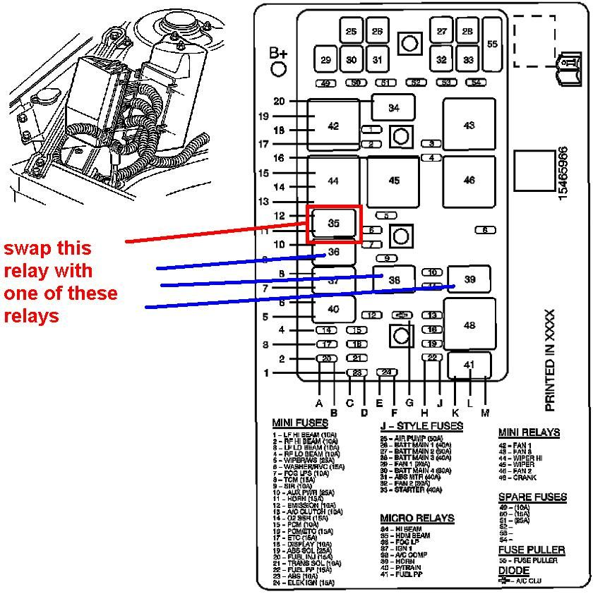 Wiring Diagram For Buick Rendezvous - Wiring Diagram Direct calm-course -  calm-course.siciliabeb.it | 2005 Rendezvous Fuse Box Manual |  | calm-course.siciliabeb.it