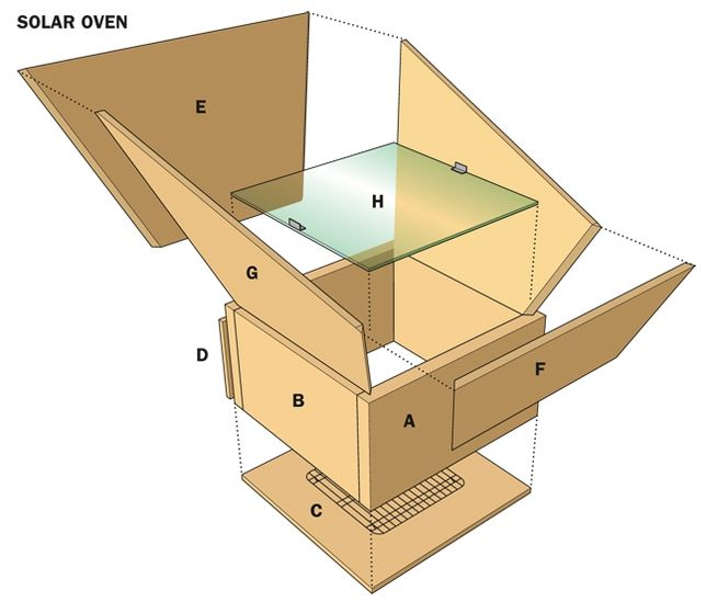 How To Build A Solar Oven With Images Solar Oven Diy Solar Oven Solar Energy Diy