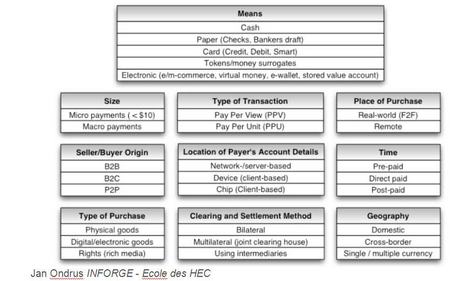 Investor's Guide to Mobile/Money (With images) Money