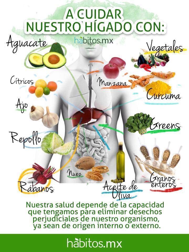los alimentos reducen el hígado graso