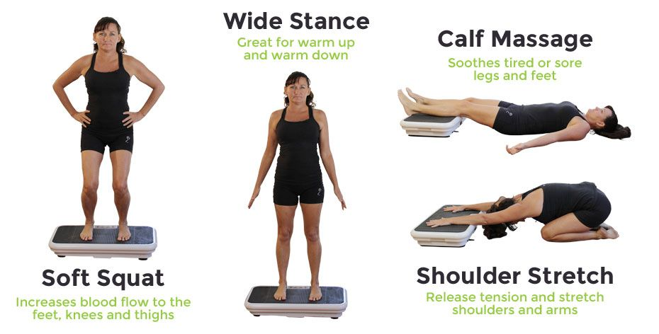 18+ Vibration plate exercises for beginners trends