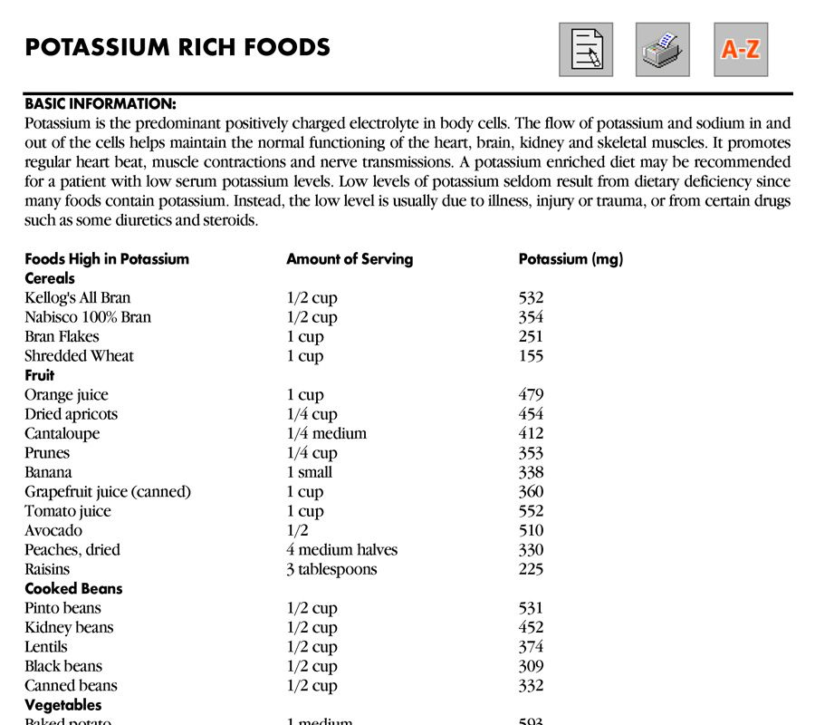 List Of Low Potassium Foods Printable  WowCom  Image Results