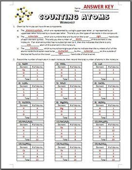 Counting Atoms Worksheet {Editable} | Worksheets, Chemistry and ...