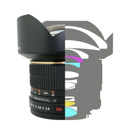 Rokinon.com | Rokinon 14mm f/2.8 IF ED MC Super Wide Angle Lens for Canon - 14mm f/2.8 Super Wide Angle
