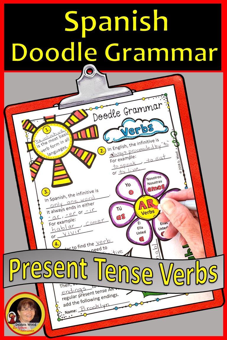 Spanish Present Tense Spanish Regular Present Tense Verbs Present Tense Verbs Present Tense Spanish Verbs Activities [ 1152 x 768 Pixel ]