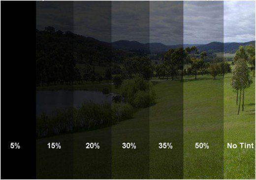 Tint Film Roll 60/'/'x100/' Professional Window Tinting  35/% VLT