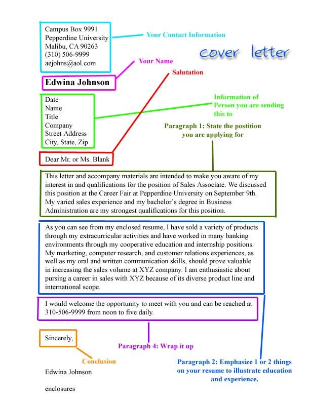 basic cover letter breakdown. This is the format we were taught