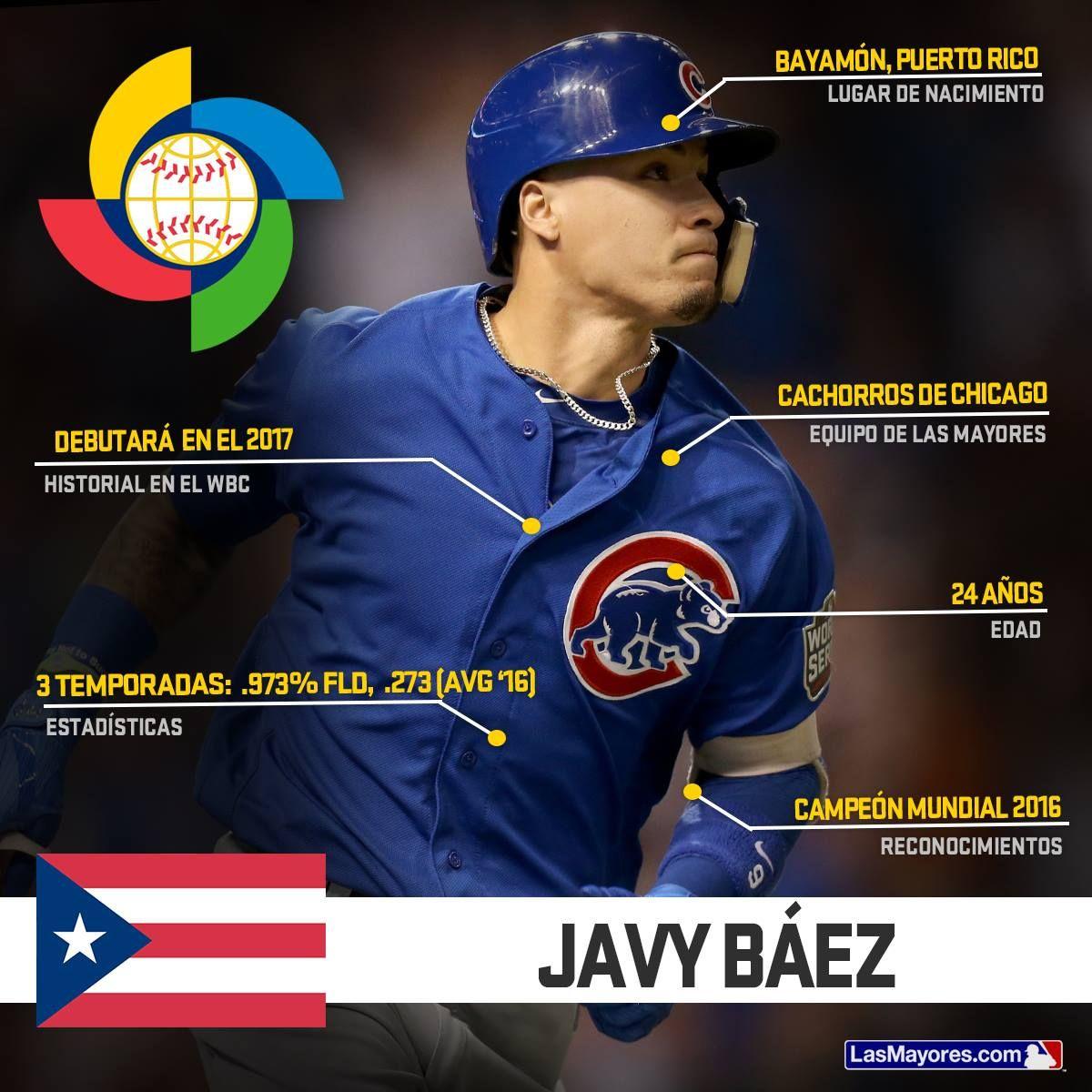 Javier Baez Puerto Rico World Baseball Classic 2017 World
