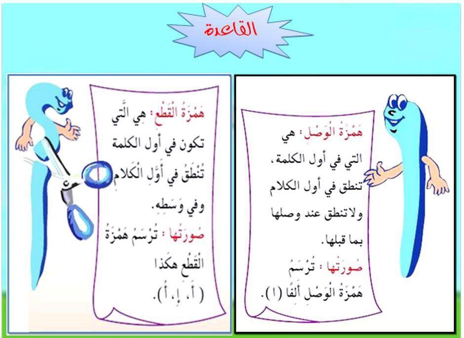 همزة الوصل وهمزة القطع قاموس إنجليزي عربي Learning Arabic Arabic Language Teach Arabic