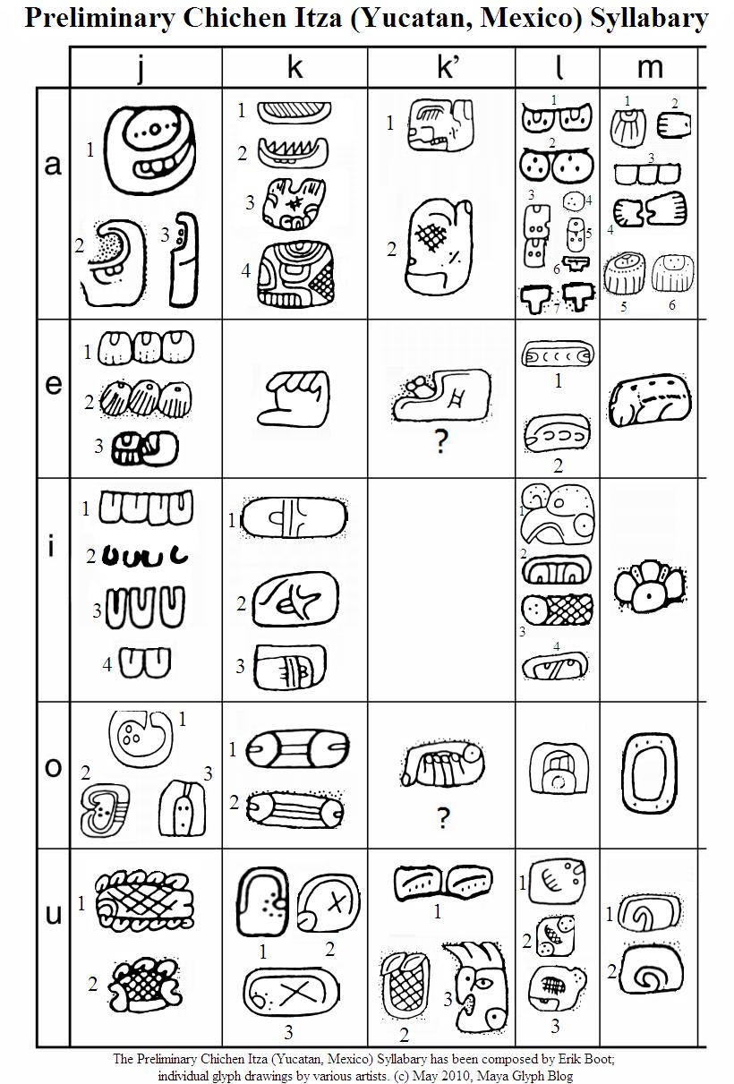 Mayan writing and language learning