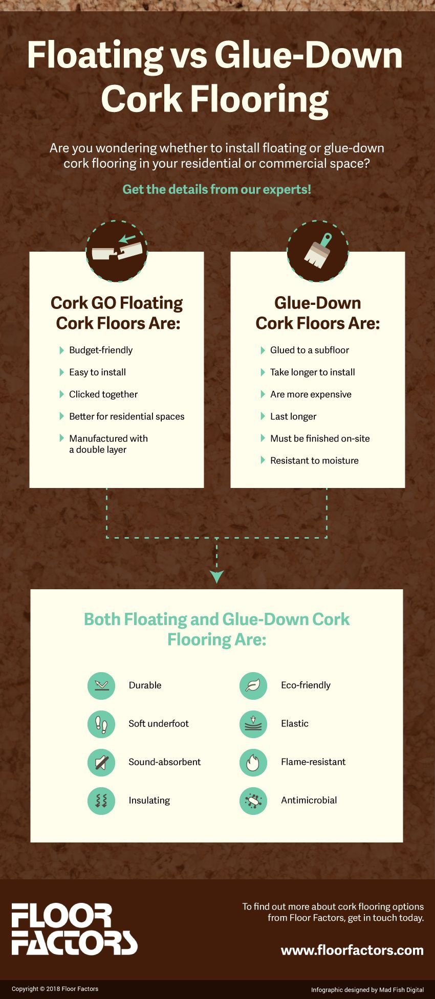 Floating Or Glue Down Cork Flooring What S The Best For You