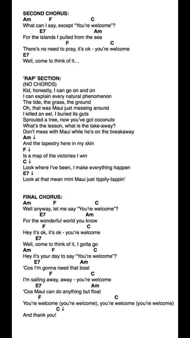 You Re Welcome Ukulele Chords : welcome, ukulele, chords, Chord, Chart, You're, Welcome, Ukulele, Google, Search, Ukulele,, Sayings,