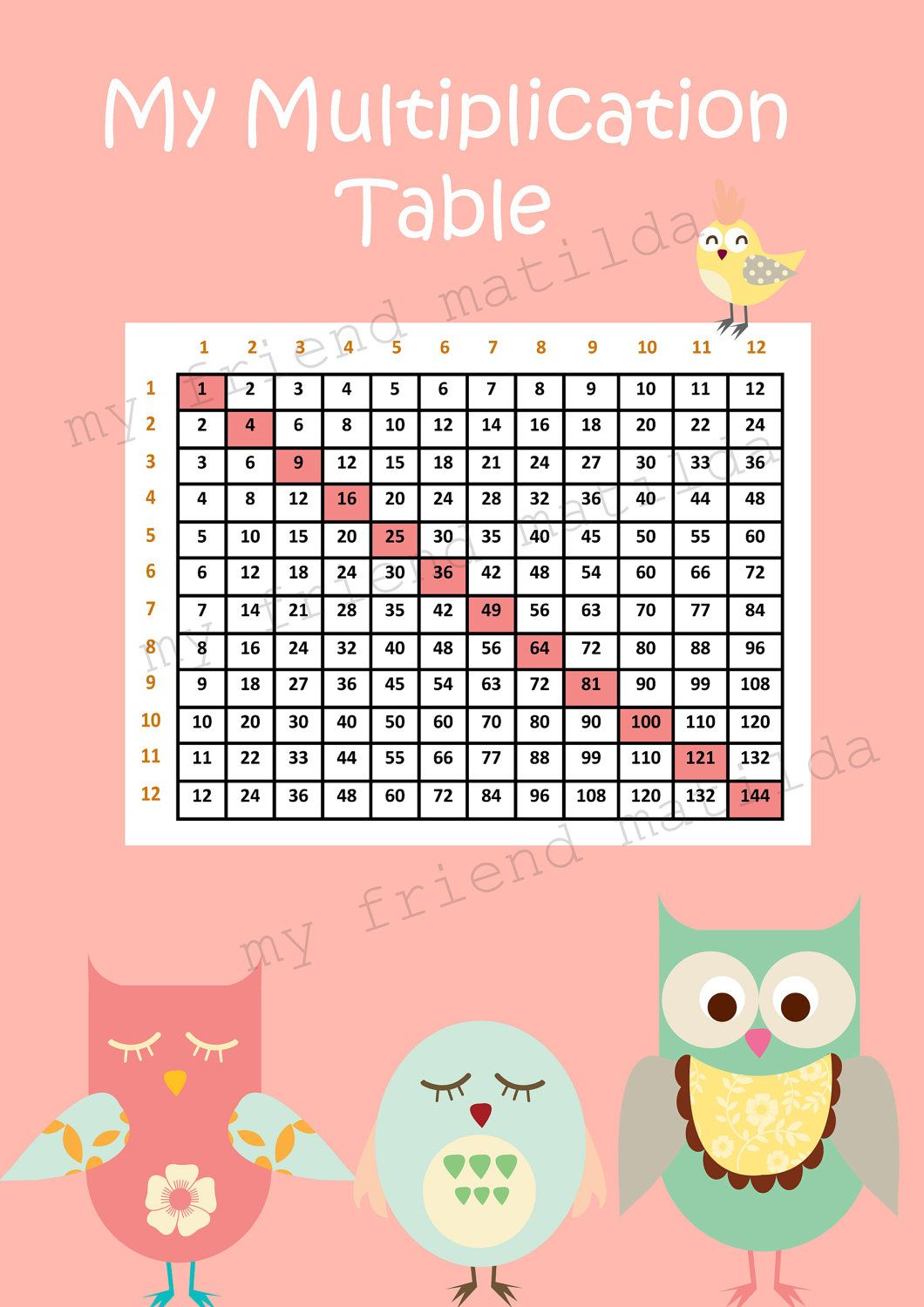 Teaching resource pink owl times tables multiplication chart image of math multiplication chart times tables table maths australia nvjuhfo Image collections