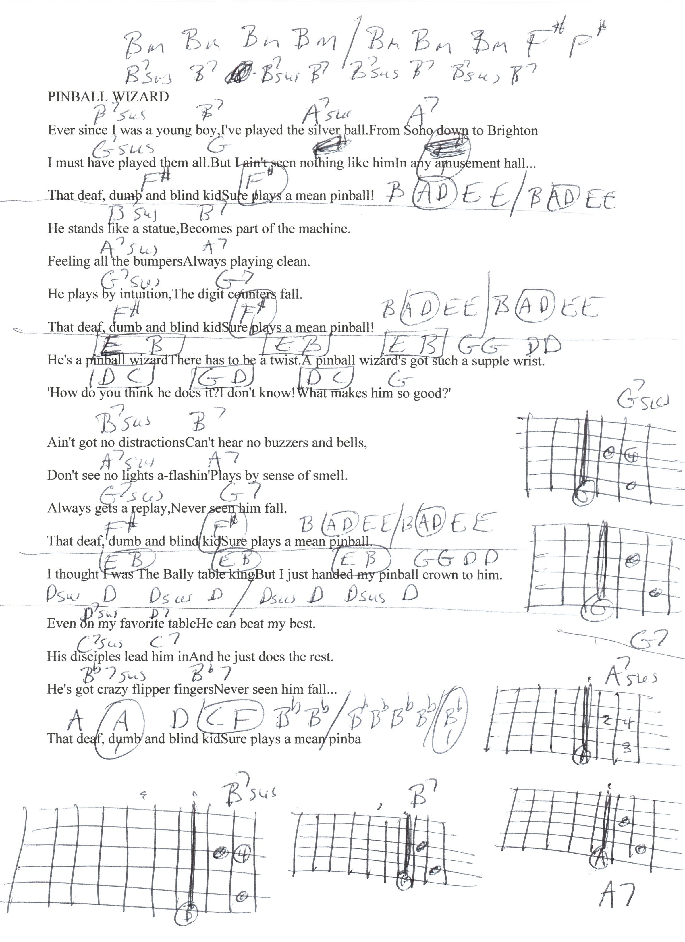 Pinball Wizard The Who Guitar Chord Chart Guitar Lesson Chord