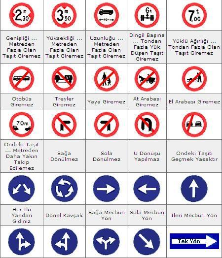 Trafik Isaretleri Boyamalari Anlamlari Ve Aciklamalari Google Da