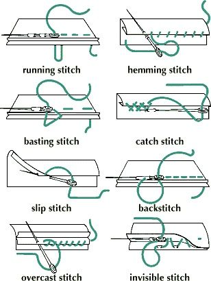 Image detail for -basic hand sewing stitches