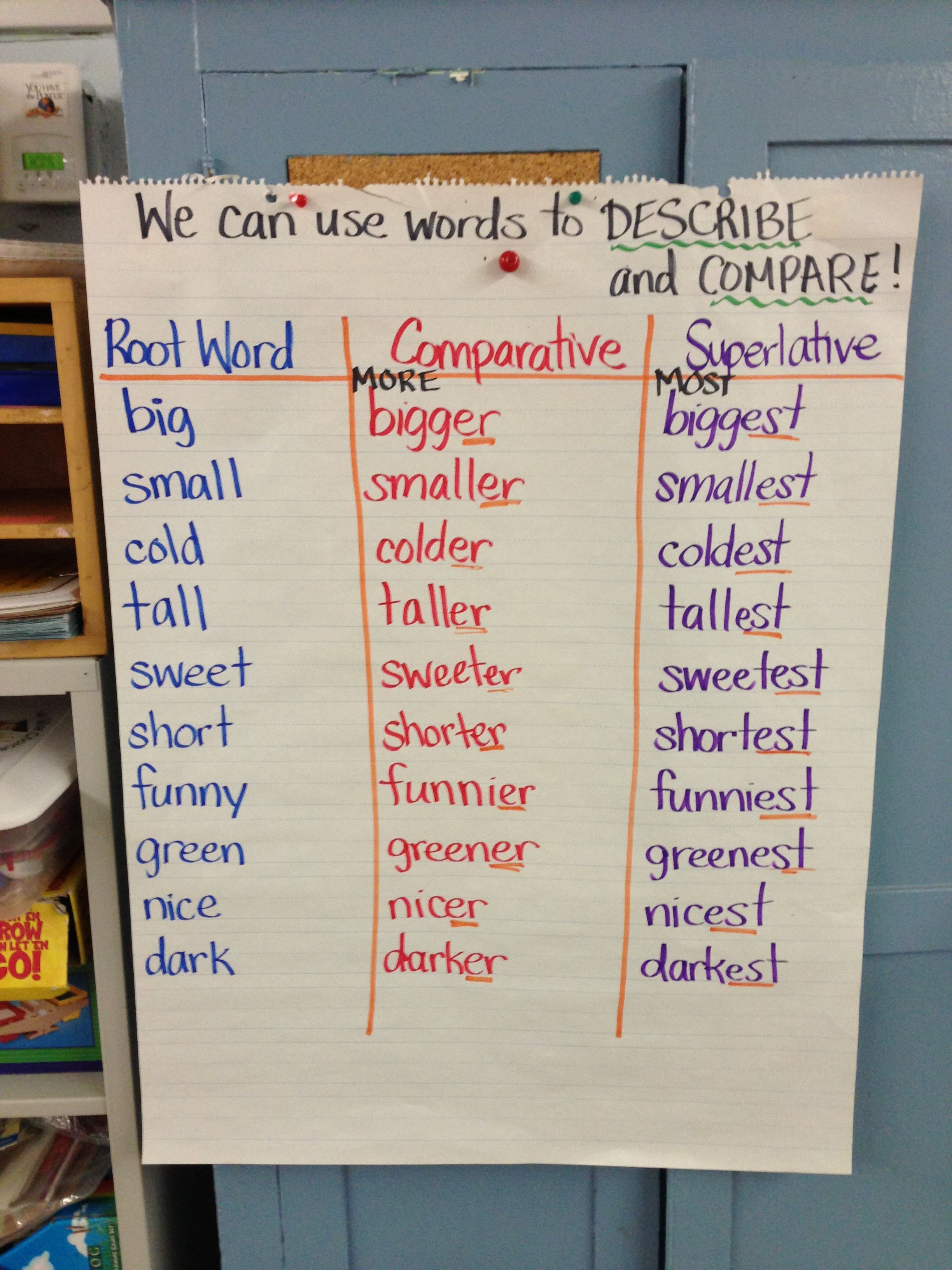 Comparative And Superlative Words Anchor Chart