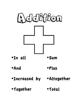 Math Symbol Signs Mads With Images Learning Multiplication Word Problems Multiplication And Division