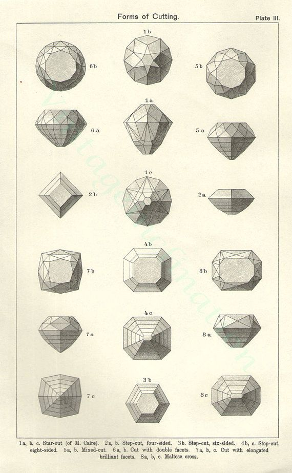 Vintage Print CUTTING DIAMONDS Chart T III, vintage precious gem - diamond chart