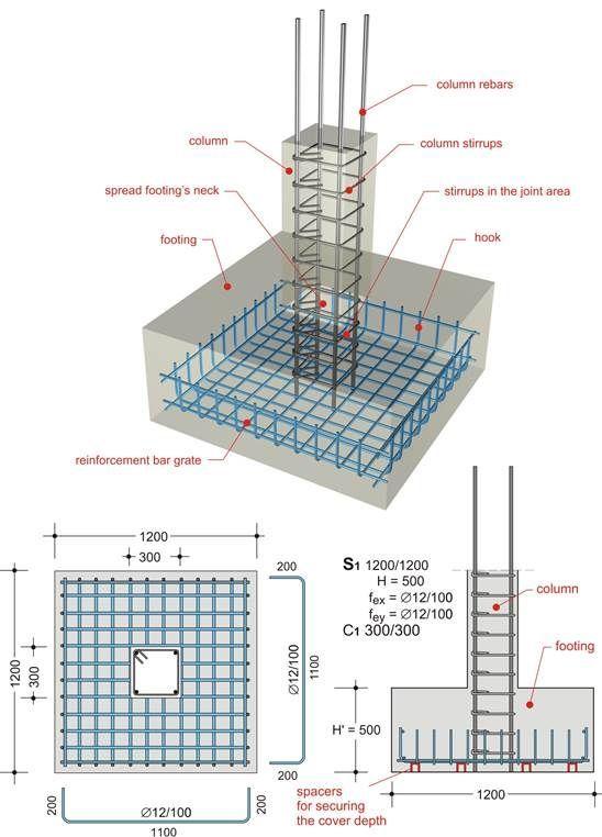 Resultado De Imagen Para Zapatas Aisladas Construccion Muros Ingeniero Civil Construccion De Edificios