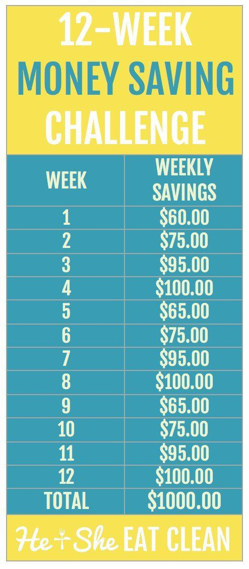 0d89613acaf6 Budget Tips. Saving money is easier than you think. 12-week money saving  challenge + Tips to save money.