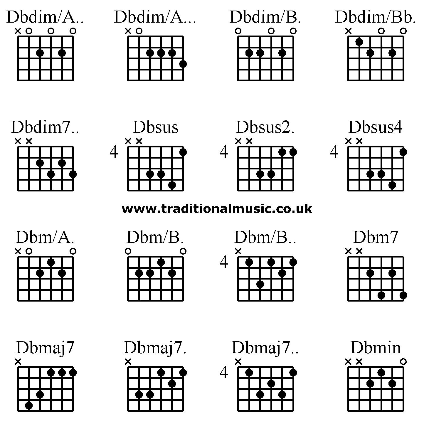 Advanced Guitar Chords Dbdim A Dbdim A Dbdim B Dbdim