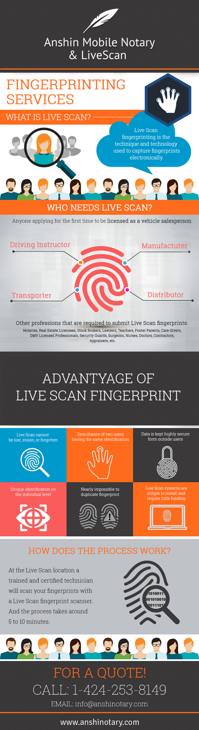 what is live scan service