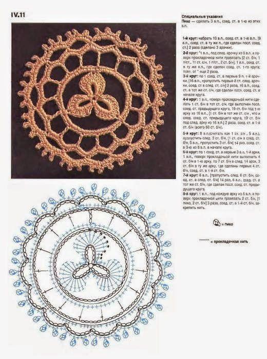 Para principiantes: empezar con crochet irlandés - tutorial | circle ...