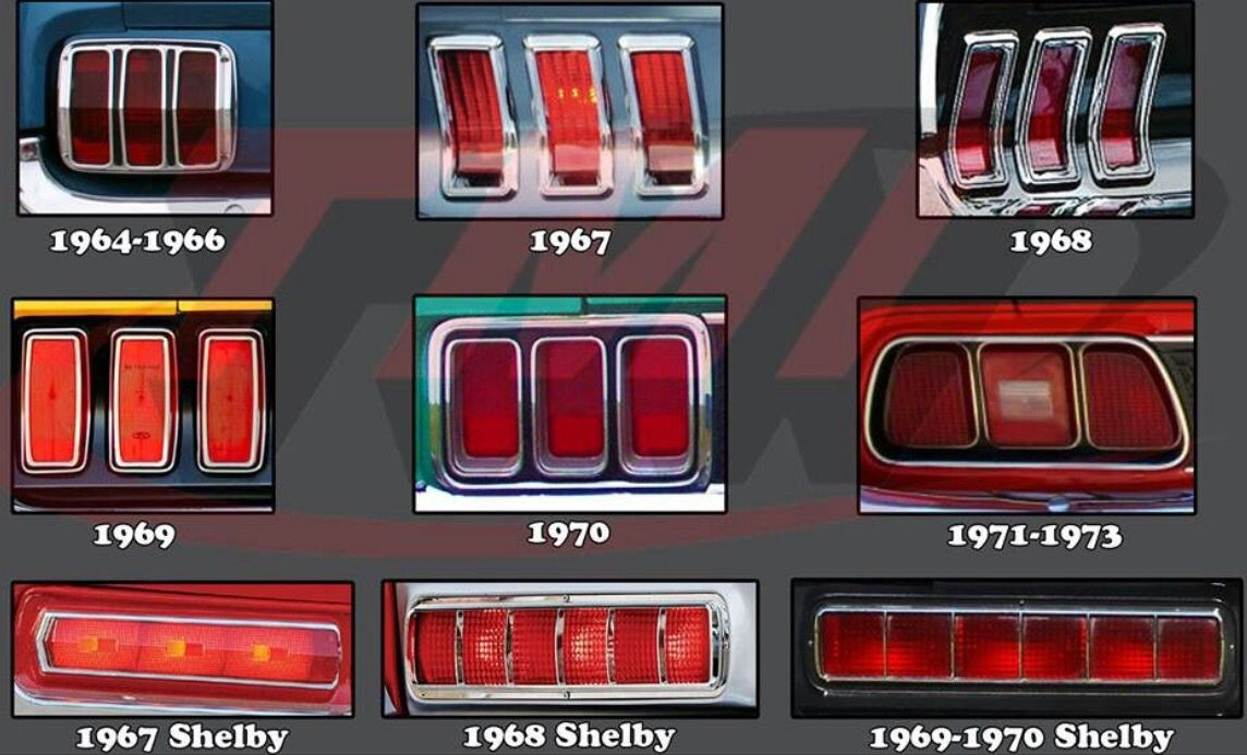 Know your mustang tail lights cars to create mustang cars 1973