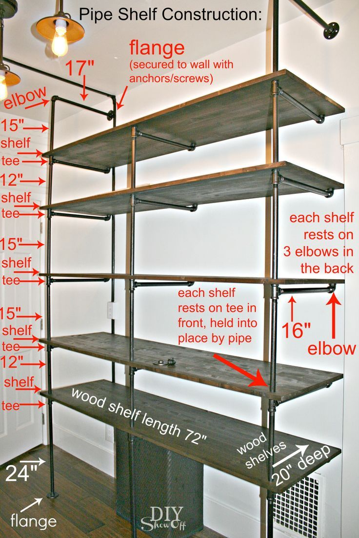 DIY Pipe Shelf Construction  This Might Be The Perfect Solution For A  Cheap, Large Storage/ Desk Space In My Office.