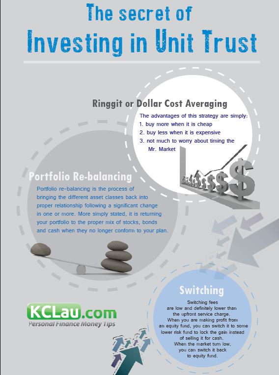 unit trust investing tips