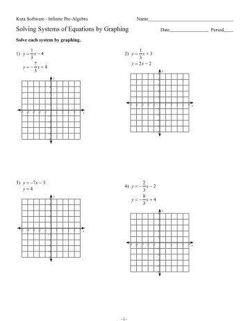 Kuta Software Graphing Linear Inequalities Worksheet