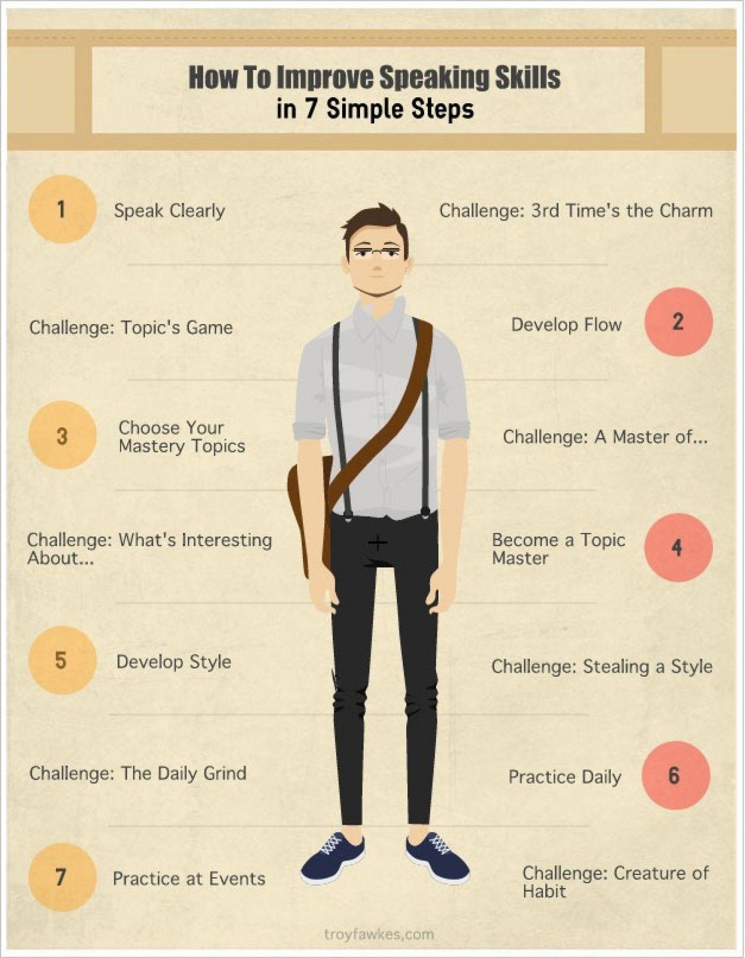 How To Improve Speaking Skills Visual Ly Improve Speaking Skills Speaking Skills Improve Communication Skills